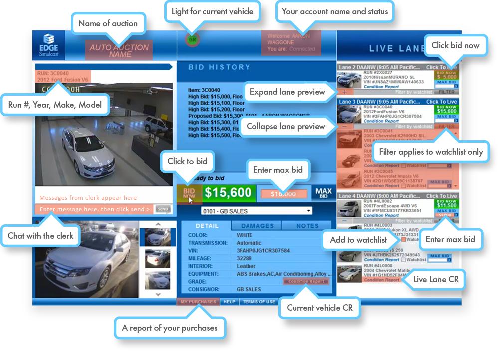 Online Auctions Capital City Auto Auction